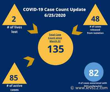 COVID-19 Outbreak confirmed at St. Francois County prisons - KFVS