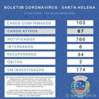 Com mais cinco diagnósticos, Santa Helena soma 103 casos de coronavírus - O Paraná