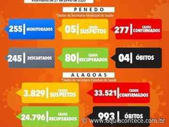 Município de Penedo tem 277 casos confirmados do novo coronavírus - Aqui Acontece