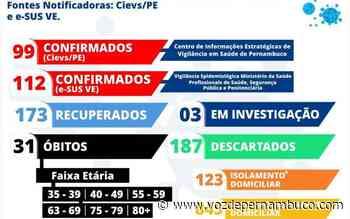 Coronavírus: Carpina tem dois óbitos confirmados, 14 novos casos confirmados e 37 recuperados - Voz de Pernambuco