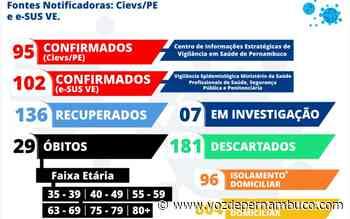Carpina tem sete novos pacientes recuperados de Covid-19 - Voz de Pernambuco