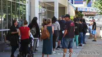 Albury region's unemployment rate doubles during pandemic - The Border Mail