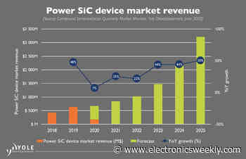 SiC and GaN gain market traction