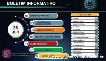 Casos confirmados de Covid-19 em Matelândia já somam 110 - Guia Medianeira