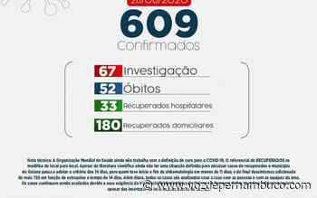 Goiana supera 600 casos de covid-19 - Voz de Pernambuco
