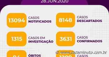 Arapiraca soma mais duas mortes pelo Covid-19 neste domingo (28) - - Cada Minuto