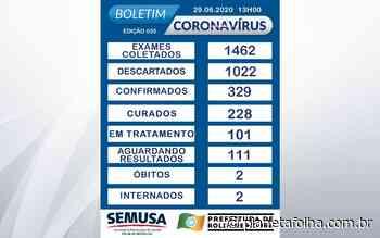 Mais 20 casos de Covid-19 é registrado em Rolim de Moura, total vai a 329, curados são 228 - Planeta Folha