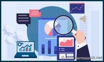Global Breast Cancer Treatment Market Size, Share, Growth Survey 2020 to 2026 - News by aeresearch