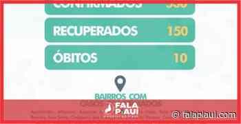 Homem de 46 anos é o décimo óbito por coronavírus em Picos - Fala Piauí