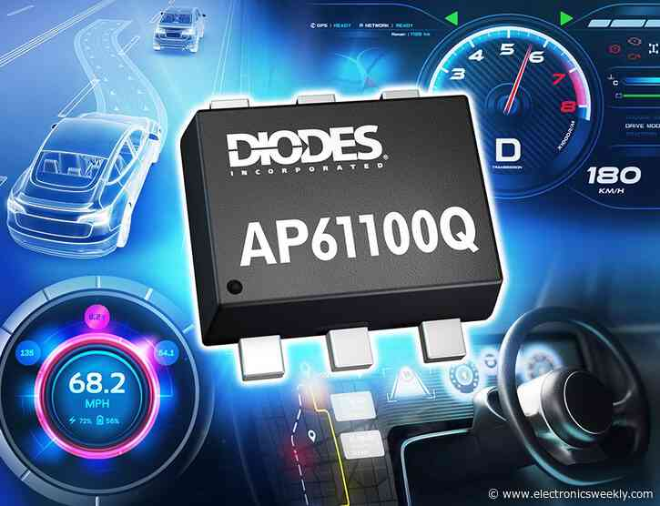 Automotive 1A PoL converter has PWM and PFM for better efficiency