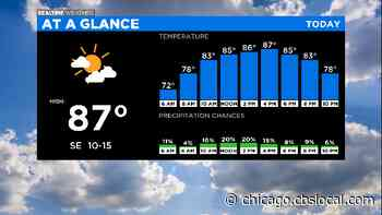 Chicago Weather: Warm, Sunny Day Ahead; Storms Chances Linger - CBS Chicago