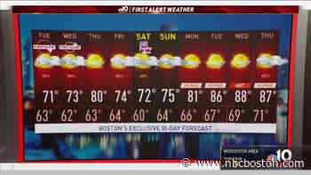 Weather Forecast: Scattered Downpours - NBC10 Boston