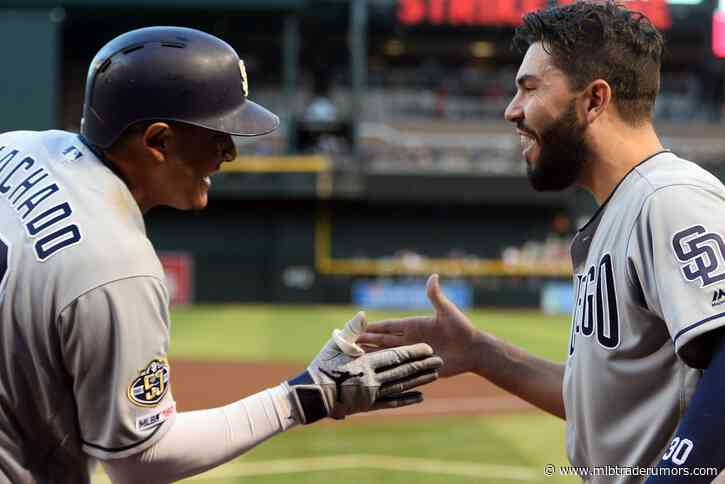 Manny & Hoz Account For Bulk Of Padres' Long-Term Contract Commitments