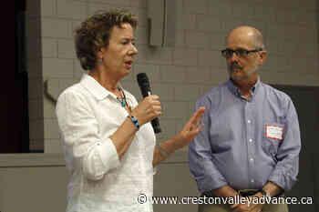 Province releases report on Columbia River Treaty public feedback - Creston Valley Advance