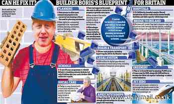 Boris Johnson vows to tear up planning red tape in his driver to rebuild Britain and create jobs