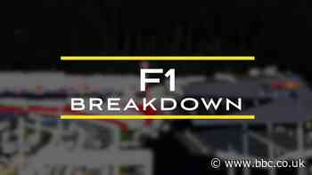 F1 Breakdown: Jack Nicholls previews new Formula 1 season