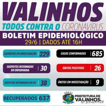 Valinhos confirma mais 2 mortes e 22 novos casos de coronavírus - JTV Online