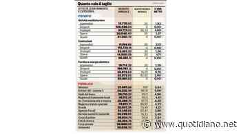 Taglio cuneo fiscale, il calcolo. Quanto aumenteranno gli stipendi - QUOTIDIANO.NET