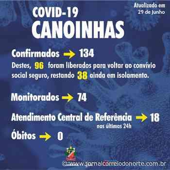 Canoinhas registra novos casos de Covid-19 - Saúde - Correio do Norte - Jornal Correio do Norte