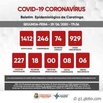Caratinga chega a 246 casos confirmados e oito mortes por Covid-19 - G1