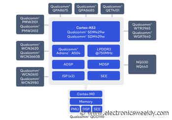 Qualcomm makes a smartwatch chip