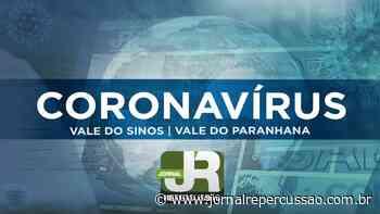 Nova Hartz registra cinco novos casos de Covid-19 - Jornal Repercussão