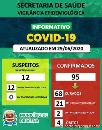 COVID 19: Casos em Dracena são agora 95 positivos, informa Prefeitura - Portal Regional Dracena