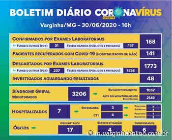 Varginha registra mais 4 casos de Covid-19; veja o boletim desta terça-feira - Varginha Online