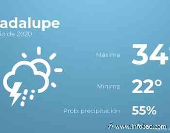 Previsión meteorológica: El tiempo hoy en Guadalupe, 1 de julio - Infobae.com
