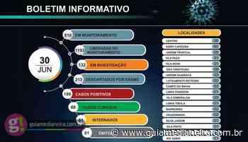 Matelândia chega aos 199 casos positivos de Covid-19 - Guia Medianeira