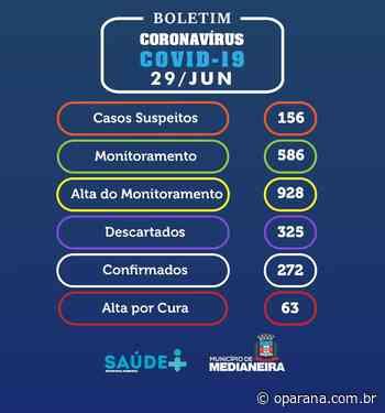 Medianeira confirma mais 93 casos de covid-19 – O Paraná - O Paraná
