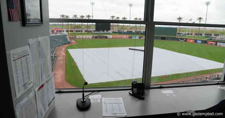 Players reporting to home facilities today, plus some basic info on Spring Training 2.0