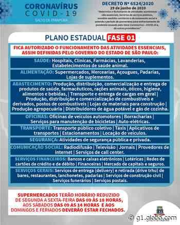 Prefeitura de Salto de Pirapora reduz horário de funcionamento para supermercados - G1