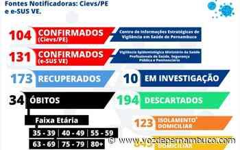 Carpina registra dois novos óbitos por Coronavírus - Voz de Pernambuco