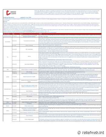 Pacific - Shipping operations update, 2 July 2020 - Cook Islands - ReliefWeb