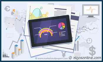 Pharmaceutical Customer Relationship Management (CRM) Software Market, Share, Application Analysis, Regional Outlook, Competitive Strategies & Forecast up to 2025 - AlgosOnline