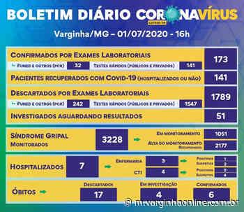 Varginha chega a 173 casos confirmados de Covid-19; veja o boletim desta quarta-feira (01/07) - Varginha Online