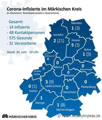 Coronavirus im Märkischen Kreis: Gesundheitsamt meldet zwei Neuinfektionen - Lokalkompass.de