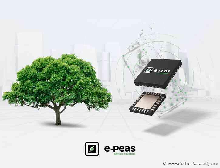 e-peas raises €8m