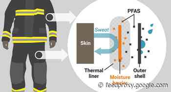 Protective gear could expose firefighters to PFAS
