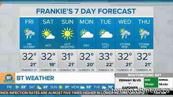 Toronto sizzles under a heat warning - CityNews Toronto