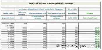 Taglio del cuneo fiscale: le tabelle con gli importi - next