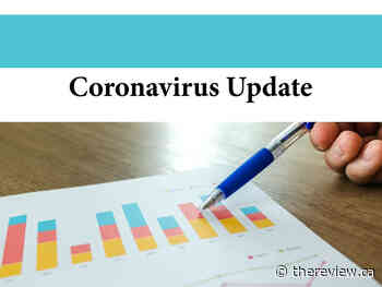 COVID-19 outbreak at long-term care facility in Lachute, number of deaths increases to six in Argenteuil - The Review Newspaper
