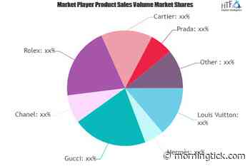 Luxury Fashion Market is Booming Worldwide | Hermès, Gucci, Chanel, Rolex, Cartier - Morning Tick