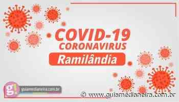 Ramilândia não registra novos casos de Covid-19 - Guia Medianeira