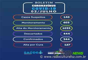 Medianeira totaliza 344 casos de coronavírus nesta quinta, 02 - Rádio Cultura Foz