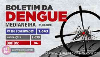 Medianeira não registra nenhum caso novo de dengue na última semana - Guia Medianeira