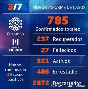 45 nuevos casos de Covid-19 en Morón - InfoBan