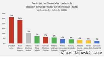 Cristobal y Morón en empate técnico rumbo al 2021, de acuerdo a encuesta de preferencias electorales - www.americanovictor.com