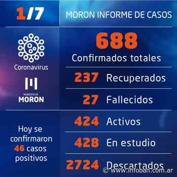 46 nuevos casos de Covid-19 en Morón - InfoBan